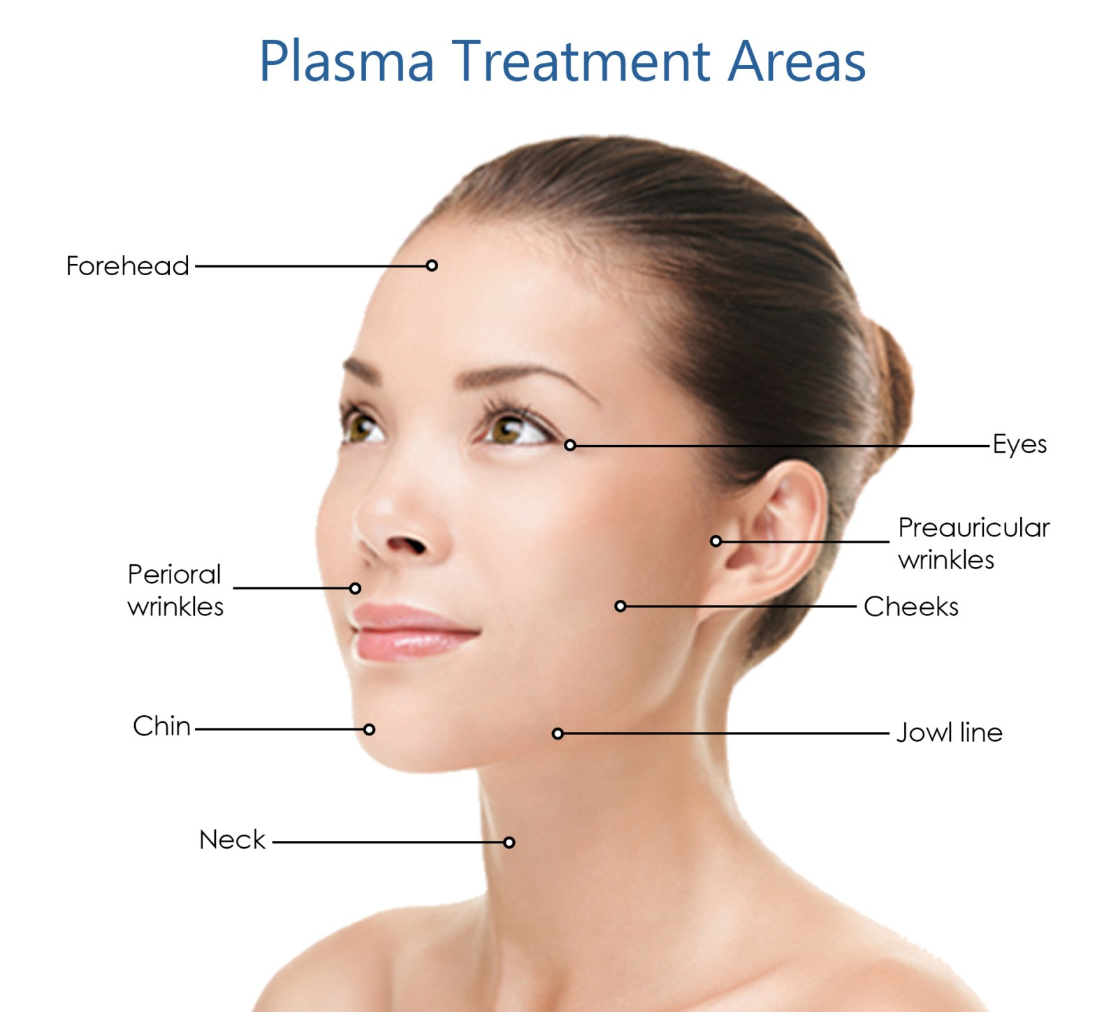 Plasma Therapy: 7 Reasons you should consider it